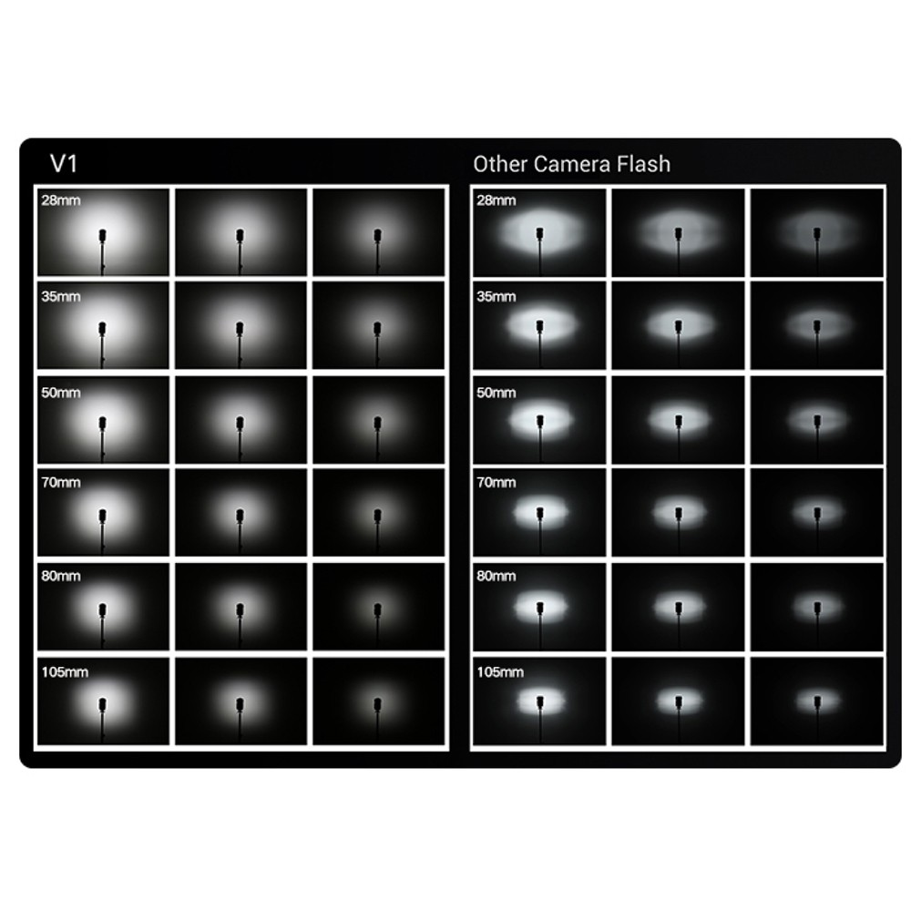 Godox Speedlite V1 Fujifilm